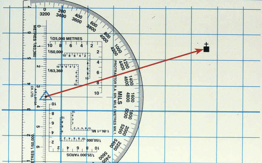 how to use a protractor without a proractor
