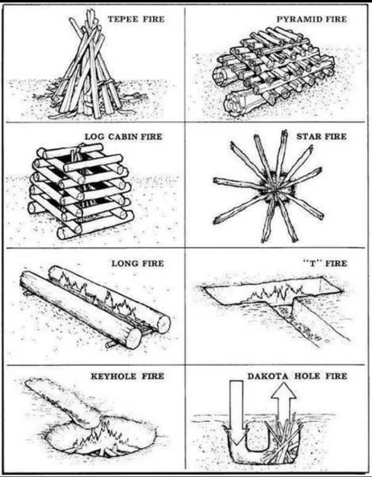 building a camp fire camp fire safety contact left log cabin clip art free log cabin clip art black and white