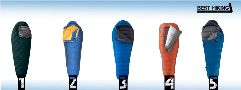 Comfort And Extreme Ratings Offer The Best Chance To Pick A Sleeping Bag