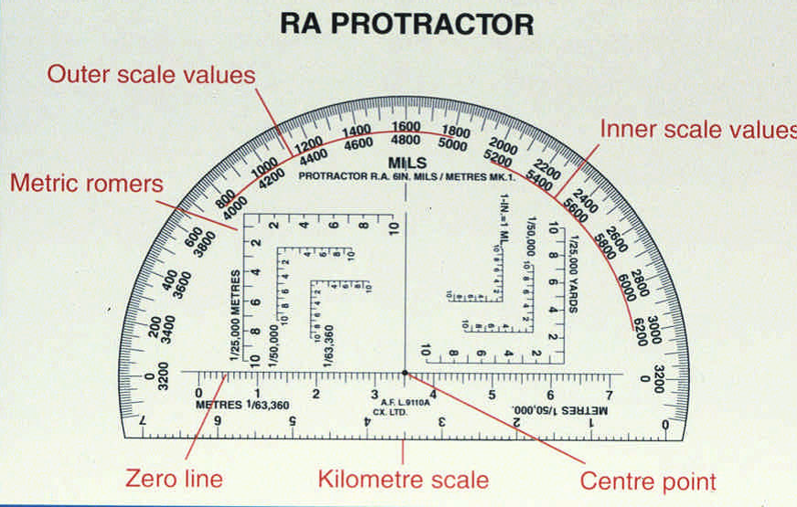 Using The British Military Protractor for Map Reading