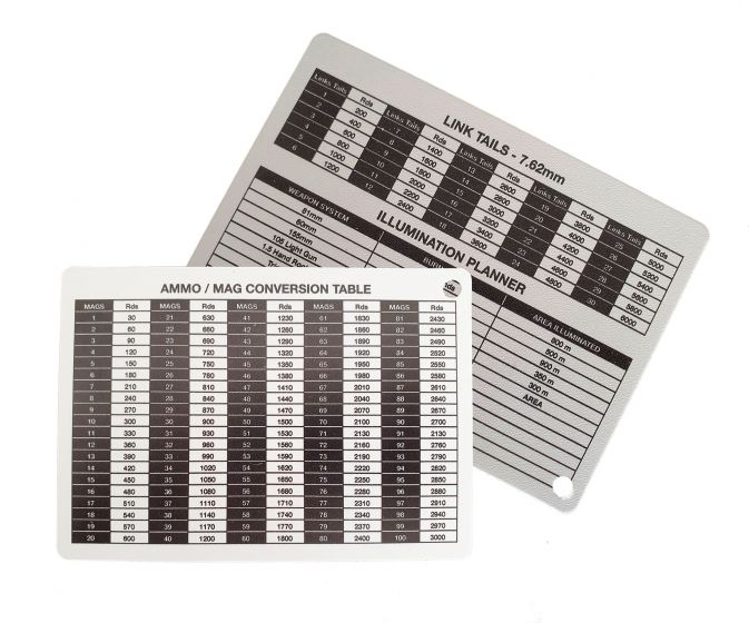 A6 - Printed Ammo / Mag Conversion Table Battle Slate Card (Double Sided)
